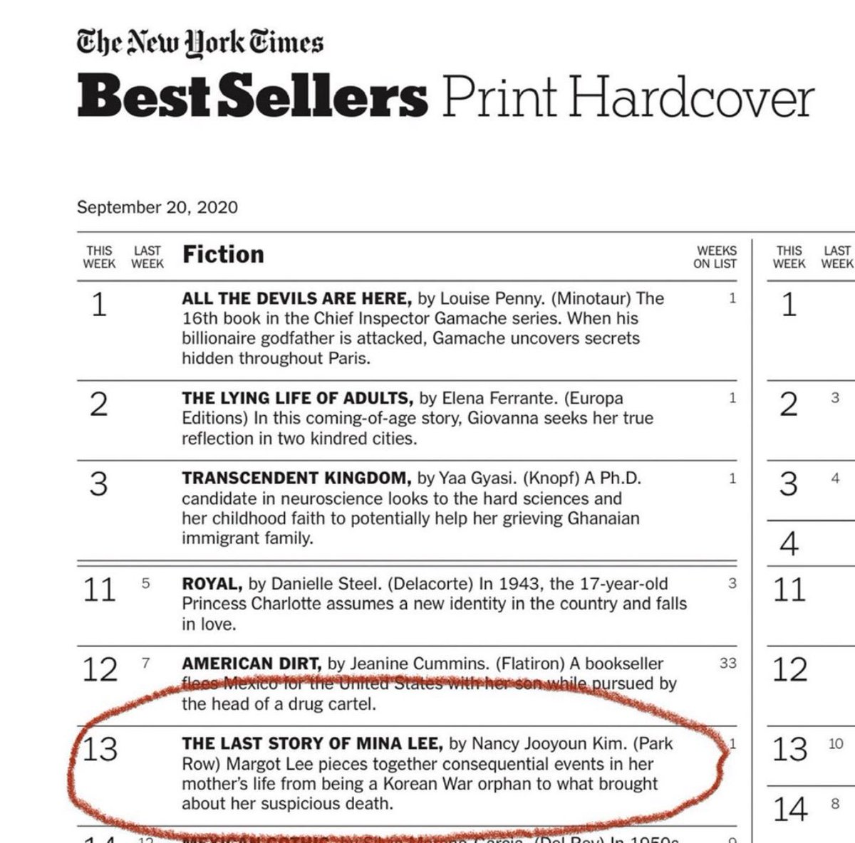 ✨MAJOR CONGRATS✨ to @njooyounkim on hitting the New York Times hardcover bestseller list for #TheLastStoryOfMinaLee!!!!!!!!!!!!! 🎉 🥂 A @ReesesBookClub pick, a @bookofthemonth pick, and now a NYT BESTSELLER?! Please tell me I'm not dreaming 😭😭😭🔥🔥🔥 https://t.co/e5N9q7TOoh