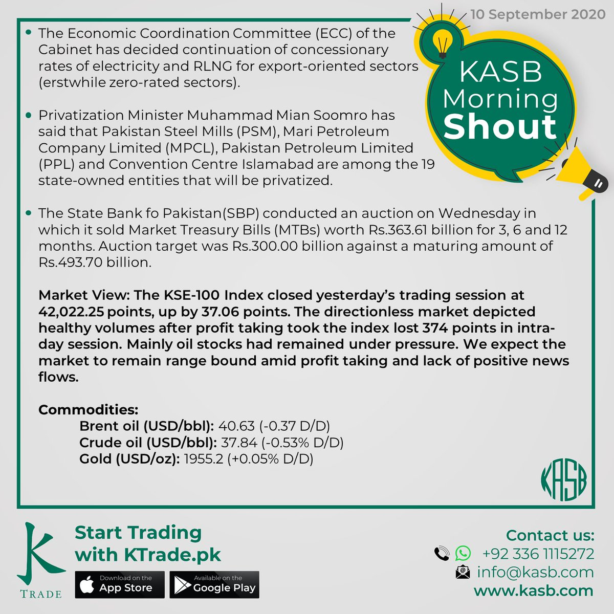 KASB Morning Shout: Our views on today's news #kasb #smartinvesting #psx #stockmarket #KTrade #onlinetrading #pakistaneconomy #imrankhan #sbp #inflation #kse100 #brokeragehouse #psxstocks #marketupdate #emergingmarkets #frontiermarkets #news #morning #today #views https://t.co/IhZ2v1z0Mm