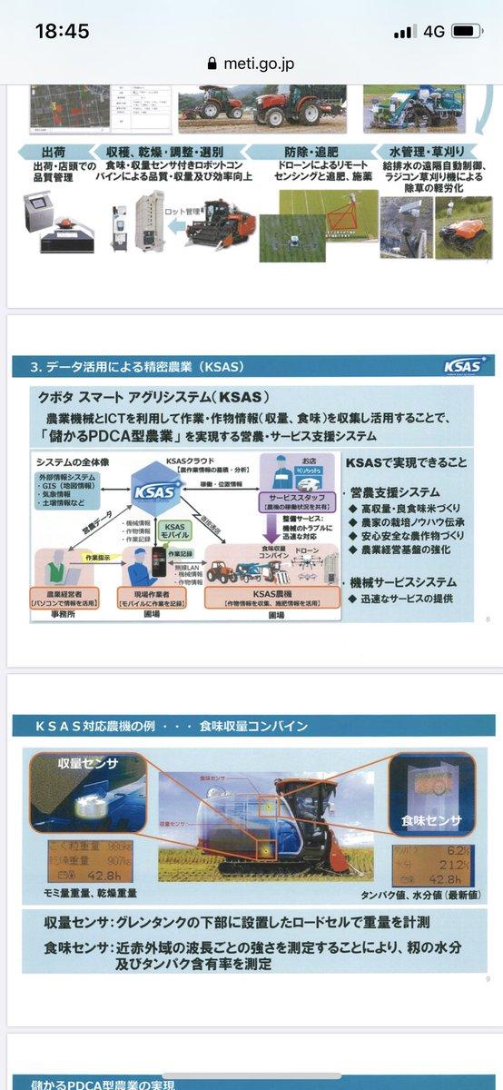 会議 グリーン 推進 イノベーション 戦略