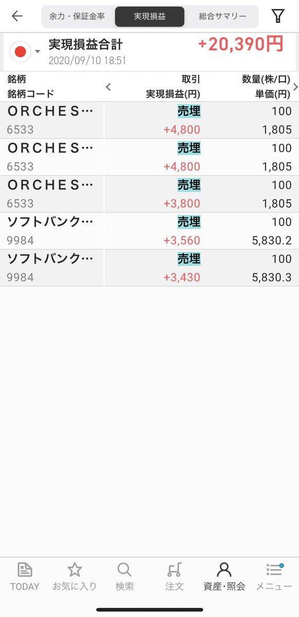 リアルタイム アップル 株価