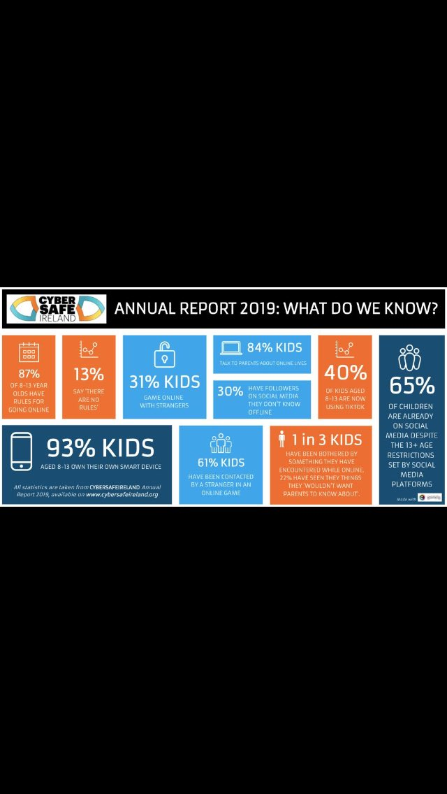 Our Annual Report is out today here's a sneak peak of important stats  👀 https://t.co/J6FQNYqD6D