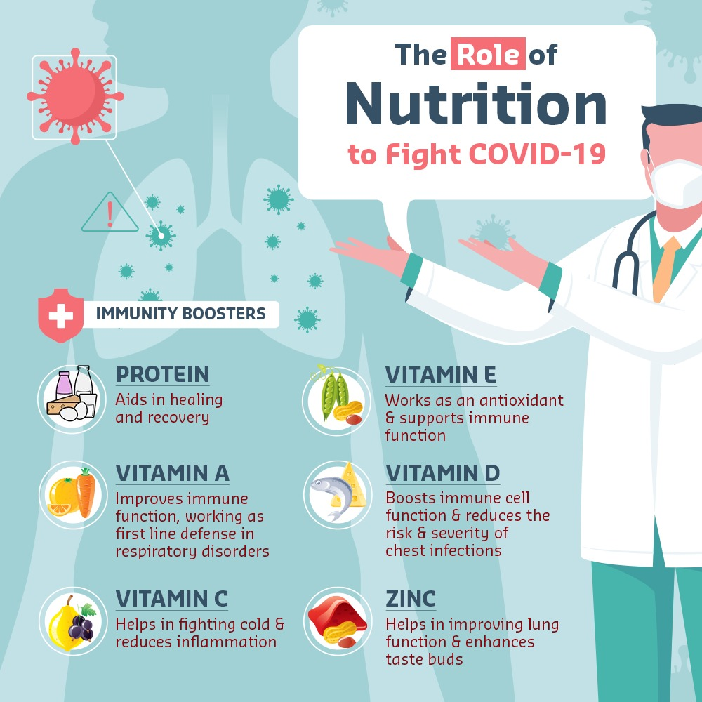 Unhealthy diets are contributing to pre-existing conditions that put patients more at risk. Proper nutrition is essential to get the protein, vitamins, dietary fiber & antioxidants your body needs. Here are a few health tips to boost your immune system.  #NationalNutritionMonth https://t.co/NPpo4ea04D