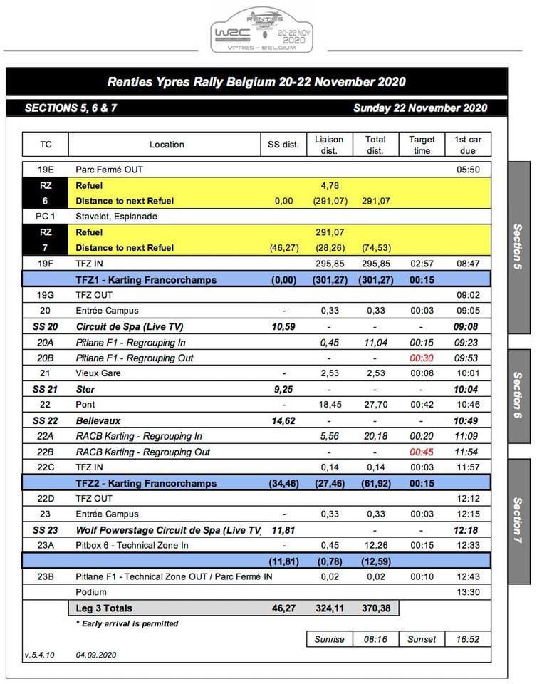 World Rally Championship: Temporada 2020 - Página 38 EhiVUTpWAAAqFaa?format=jpg&name=medium