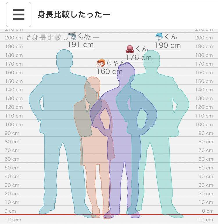 ー 身長 比較 し たった