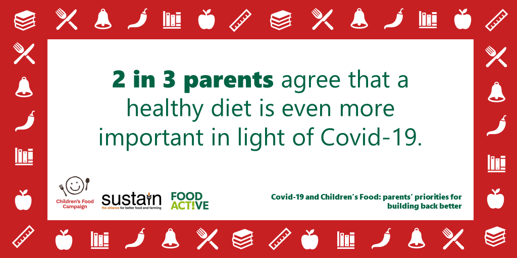 9 in 10 parents agree with @MarcusRashford & want #FreeSchoolMeals expanded to all children in poverty. See new @Childrensfood @food_active report on parents experiences of feeding children during #Covid19 lockdown & priorities for #buildingbackbetter bit.ly/CFCSep20