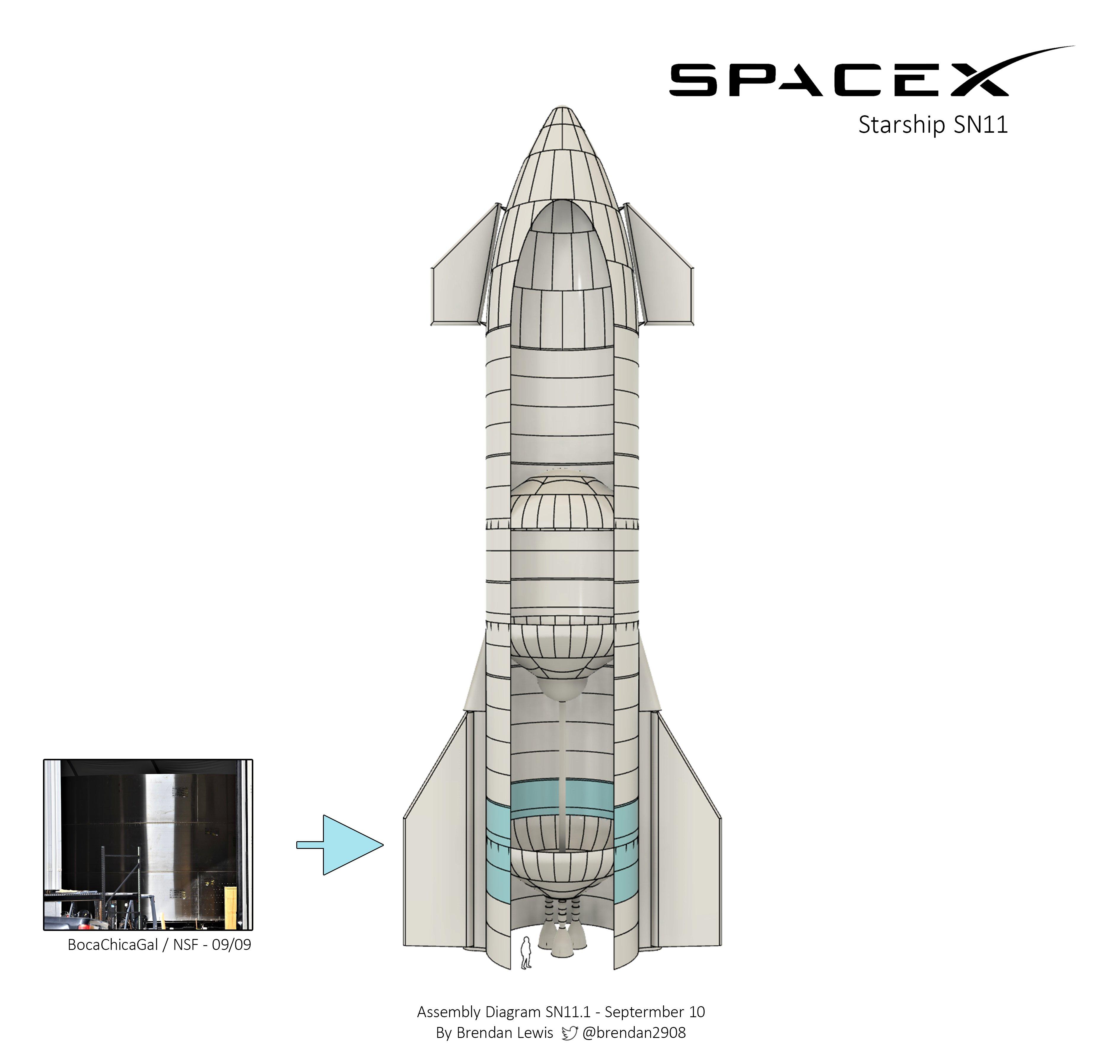 Starship SN11 (Boca Chica) EhjhWD9XYAMA-tp?format=jpg&name=4096x4096