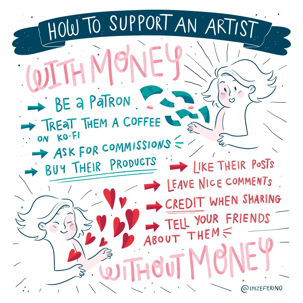 how to support an artist 💕
