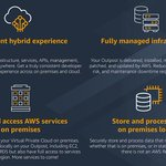 Image for the Tweet beginning: AWS Outposts brings AWS services