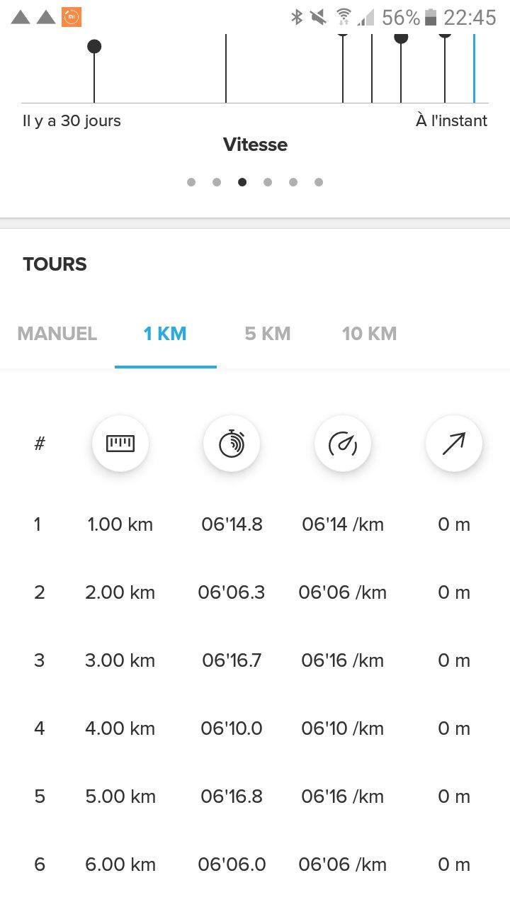 Préparation écotrail Paris 80 km et OCC (course de l'UTMB) 57 km - Page 5 EhlQXFsXgAISM6j?format=jpg&name=large