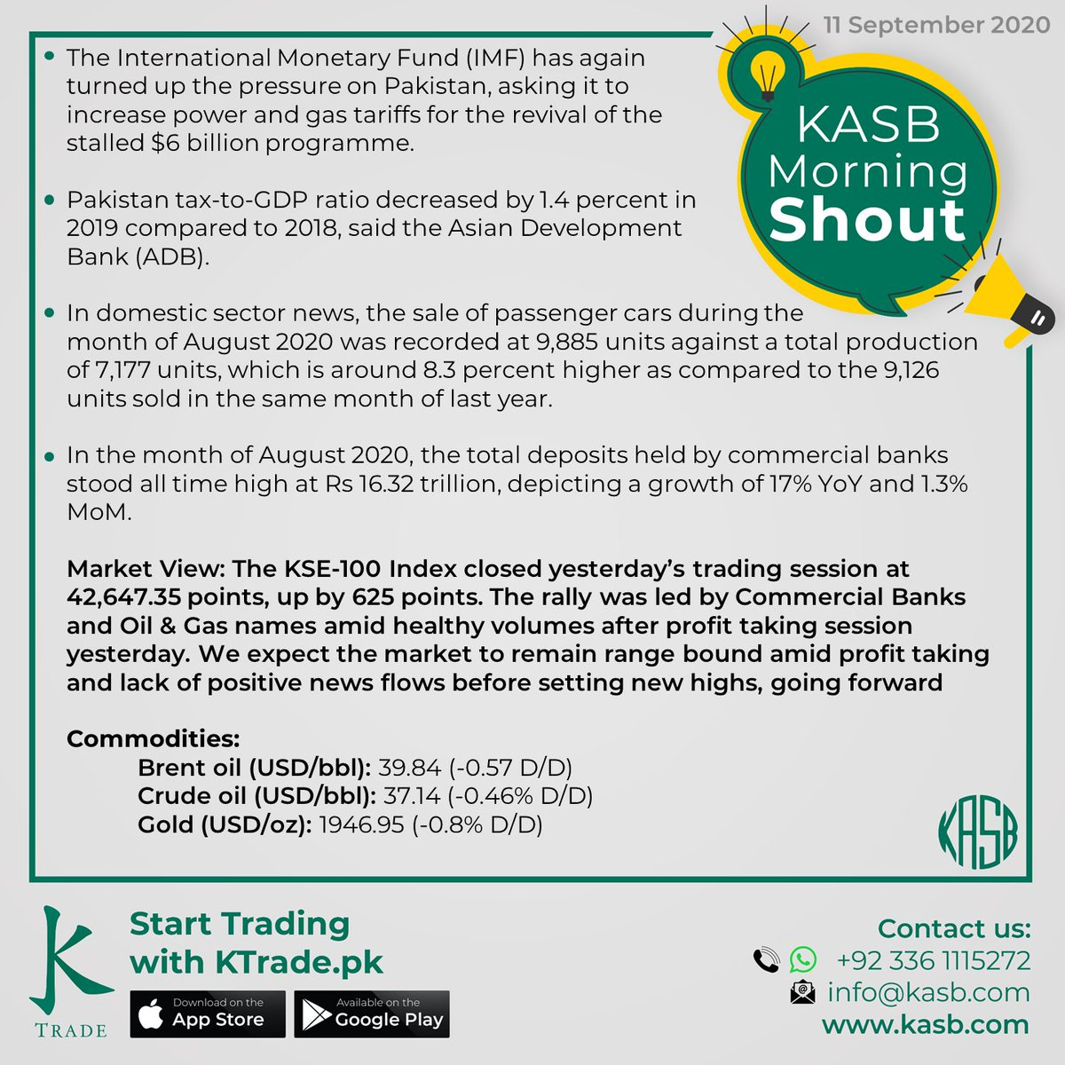 KASB Morning Shout: Our views on today's news #kasb #smartinvesting #psx #stockmarket #KTrade #onlinetrading #pakistaneconomy #imrankhan #sbp #inflation #kse100 #brokeragehouse #psxstocks #marketupdate #emergingmarkets #frontiermarkets #news #morning #today #views https://t.co/C5Y31jpWiP