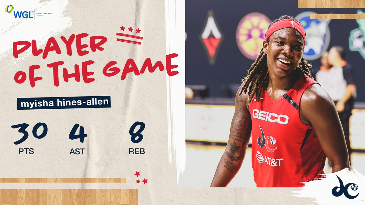 Are you convinced yet? #MyMIP   3rd game in a row @Mooks_22 showed out for @wglenergy Player of the Game 🔥 https://t.co/8RCyGodSYL