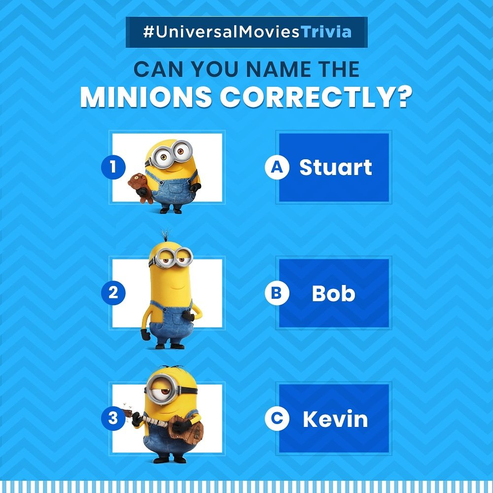 #MinionsGoneWrogn  How well do you know our yellow army? 💛  Match the Minion with its name and stand a chance to win @StayWrogn's customised Minions t-shirts! @BWObrands  #UniversalMoviesTrivia #MovieTrivia #ContestAlert #Contest #Giveaway  T&C: