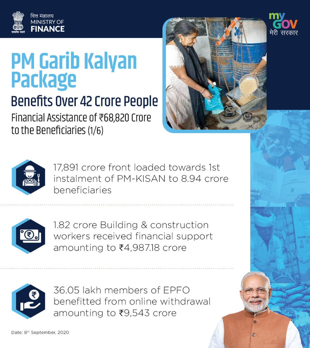 Government has provided financial assistance of Rs 68,820 Crore to over 42 Crore people under PM Garib Kalyan Yojana. Take a look! #AatmaNirbharBharat #TransformingIndia