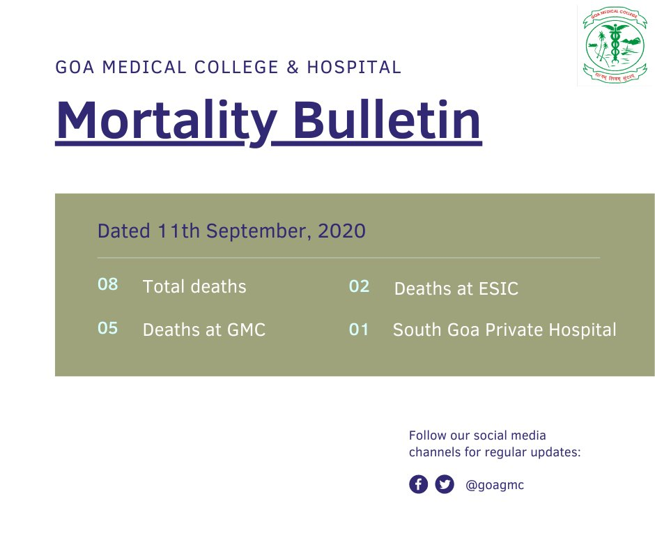 COVID-19 Mortality Bulletin https://t.co/fD6P3kCDp3