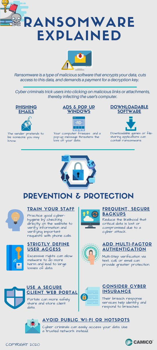 Ransomware Explained: Learn 7 Tips for prevention and protection  https://t.co/W6Z51jlBgR   #cpa #publicaccounting #accountant #CAMICO #CyberSecurity #CyberIQ #Cyberinsurance #fraud #accountantprofessionalliability #cpainsurance #riskmanagement https://t.co/WpllfCQFXn