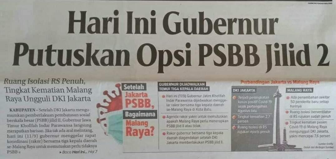 𝐏𝐞𝐦𝐞𝐫𝐢𝐧𝐭𝐚𝐡 𝐊𝐨𝐭𝐚 𝐌𝐚𝐥𝐚𝐧𝐠 On Twitter Nawakngalam Data Covid 19 Kota Malang Jumat 11 September 2020 Konfirmasi Positif 1 568 Meninggal 140 Sembuh 1032 Pemantauan 396 Https T Co 7q459y9dex