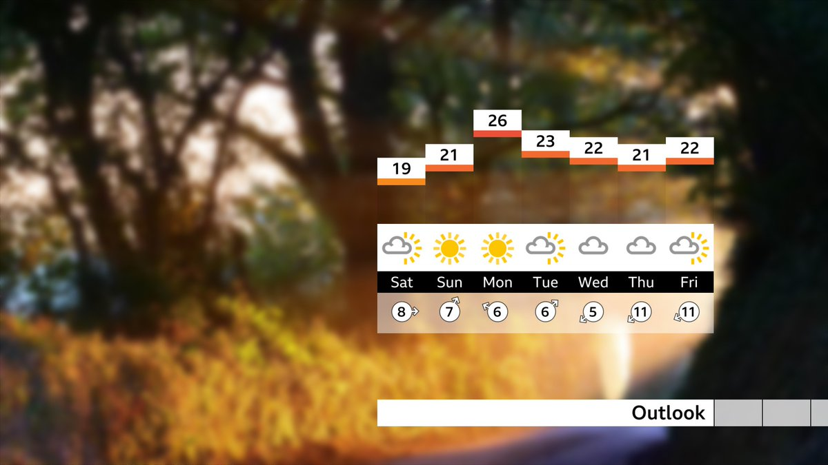 Getting warmer for us this weekend, well above average by Monday, have a good weekend DB https://t.co/JMJdM4m0Cr