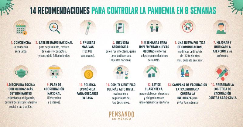 La pandemia será larga, no hay recetas mágicas para detenerla, pero sí es posible controlarla.   Estas son las 14 recomendaciones basadas en lo que han hecho bien otros países que han logrado hacerlo de manera eficaz. https://t.co/pBOkhiCIcG