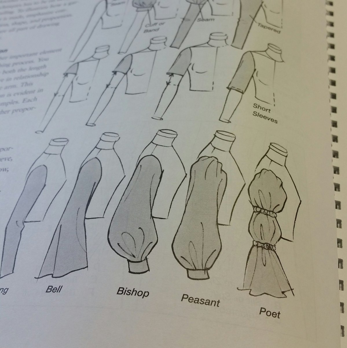 Aleksi Gray On Twitter Looking Through A Draping Book Again And Ah This Is Where I Learned How To Draw Clothes Better If You Feel Like Getting Hands On Take A