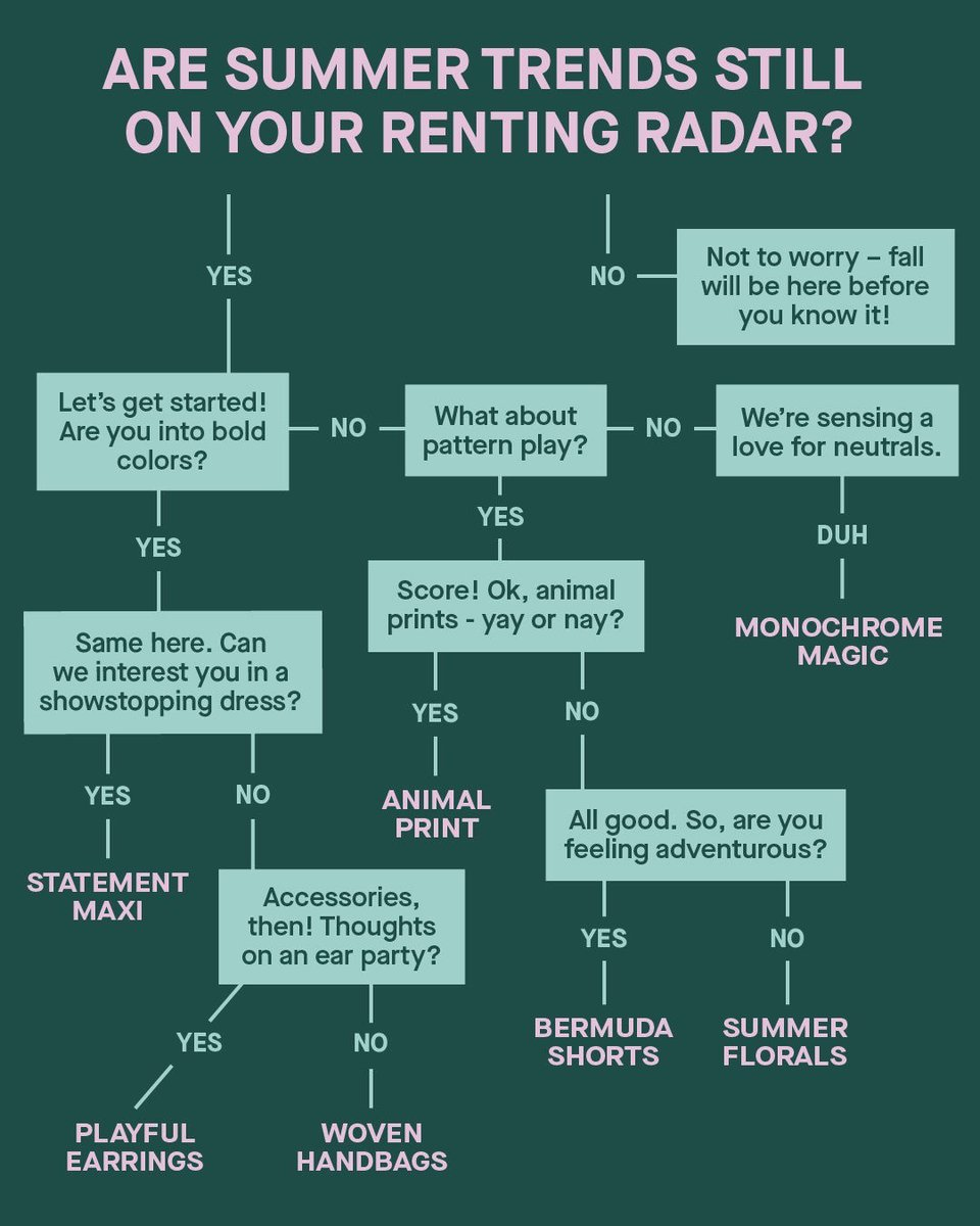 Pop quiz alert 👀  Follow the path to your next renting idea – and tell us where you land 👇 https://t.co/7HVspSLETt