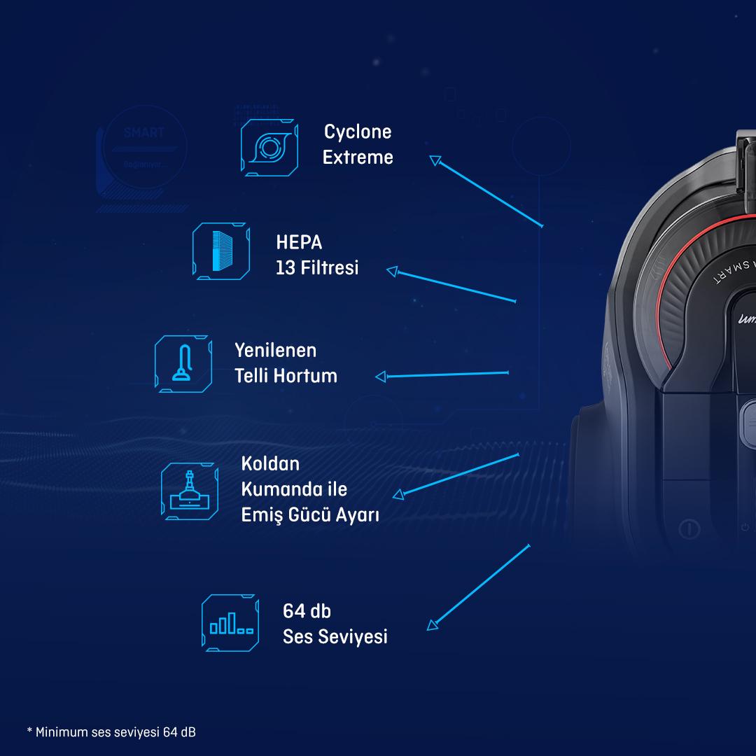Arzum Olimpia Uygulaması sayesinde Olimpia Smart süpürgenizin güç tüketimini, toplam çalışma süresini, HEPA 13 filtre ve ön filtre doluluk oranlarını takip etmeniz mümkün! #Arzum #ArzumOlimpiaSmart #OlimpiaSmart https://t.co/JjpeyPkD1i