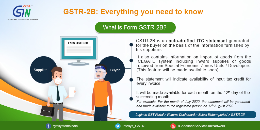 GSTR-2B for the month of August 2020 is available now. @theicai @ICAICMA @phdchamber