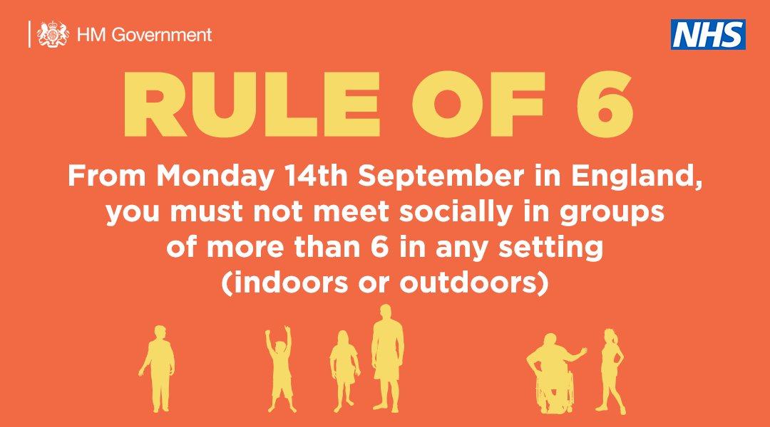 From Monday, whether you are socialising indoors or outdoors, you must not meet in groups of more than 6 people.   More information:  https://t.co/u1A6XADgV1 https://t.co/LDx36TYX9W