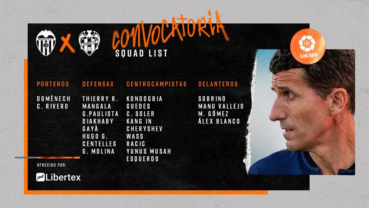 EhtcHMsX0Ac5TsP?format=jpg&name=large Javi Gracia convoca a 23 jugadores para recibir al Levante - Comunio-Biwenger
