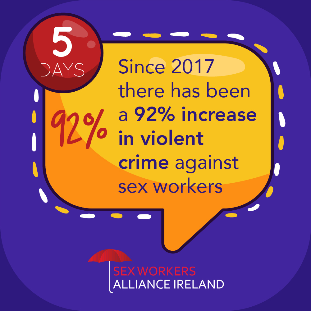The public consultation about our sex work laws has been extended. The @DeptJusticeIRL's survey seems to be closed so please write to s7areview@justice.ie to say why you want the laws changed. https://t.co/ypswRvGpP9