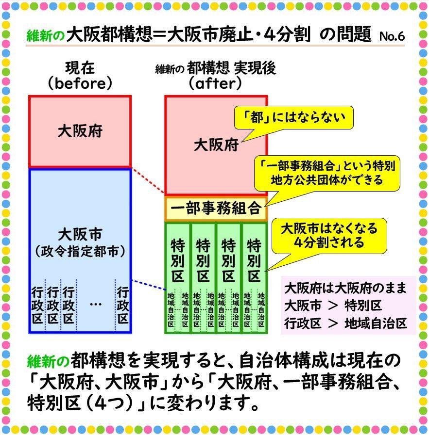 @toru_azuma 大阪を副首都にする政策目的と、いまの都構想の特別区分割化の政策目的とは、中身が全然一致しないですけども💦 ただのサービスカットでしかないです💦 #都構想 @oneosaka https://t.co/M3LO2WLFdi