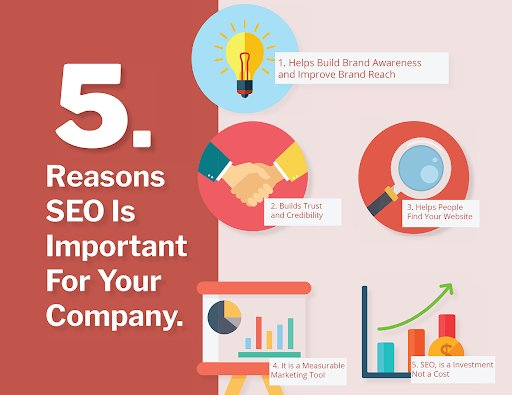 Why #SEO is important for your company? Find here👇👇 https://t.co/wEyn9GqbFC #digitalmarketing #contentmarketing #affiliatemarketing  #blogger #workfromhome #makemoneyonline #makemoneyfromhome #SEO #blogging #ecommerce https://t.co/m9Lj0L34ef