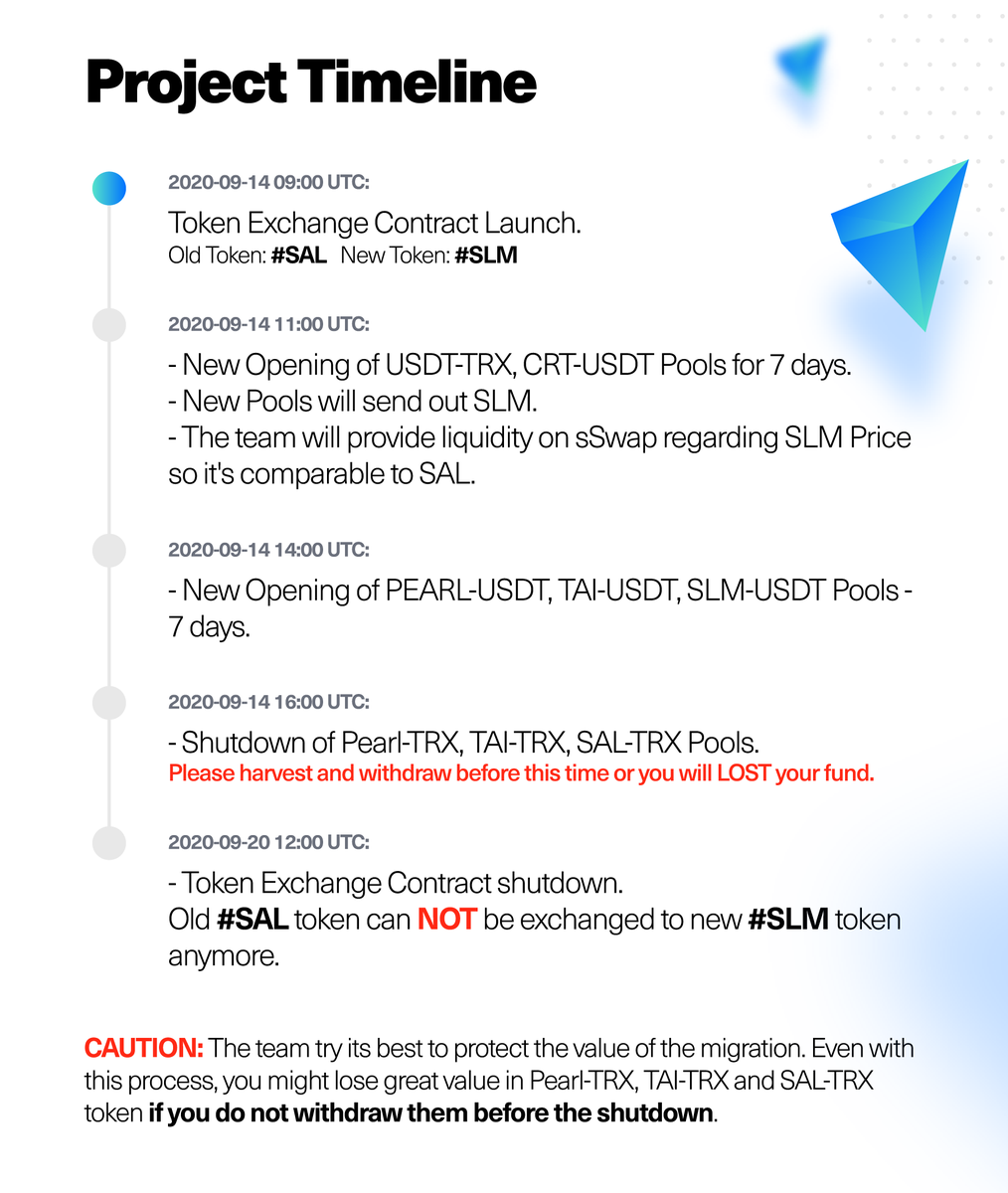 Publishing the Project Timeline for the next days!