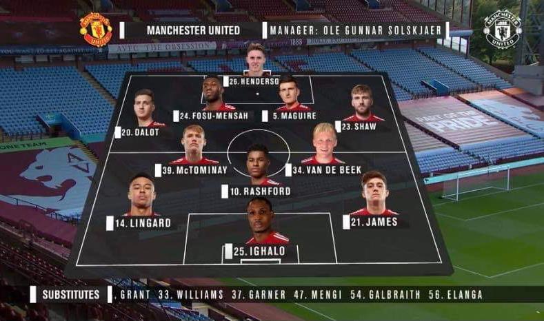 van de Beek đá chính, MU vẫn thua sốc Aston Villa - 2