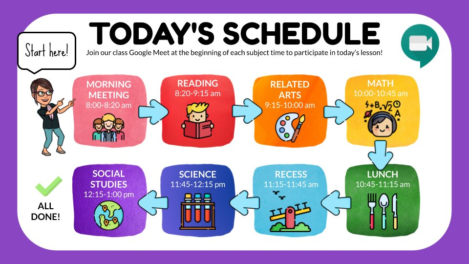 Here's a @Seesaw Schedule that can be used with #kinder and #firstgraders working #remotely! Buttons made in @CanvaEdu!  ⭐ Link to Seesaw Activity: https://t.co/kQ0Stigper ⭐ Link to Google Slides: https://t.co/aNPsQkeSGZ ⭐ Link to 100 Free Buttons: https://t.co/yU45hyxs4K https://t.co/96JSBGynD9