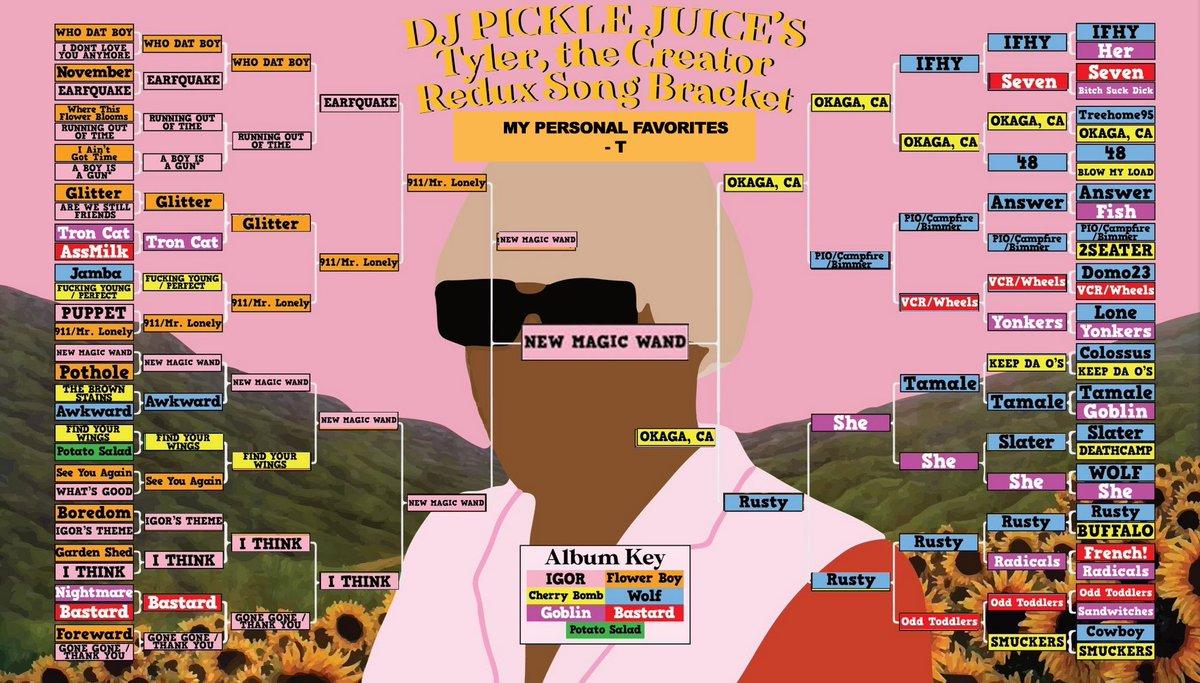 DID A PERSONAL FAVORITE OF @DJPickleJ BRACKET OF MY SONGS RIGHT HURRR