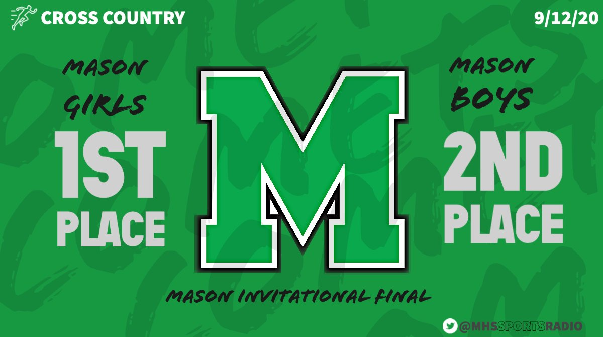 Final result from the @xc_mason Invitational. Final Results here: https://t.co/0XLJSICoB6 https://t.co/hj4xIxFz8Y