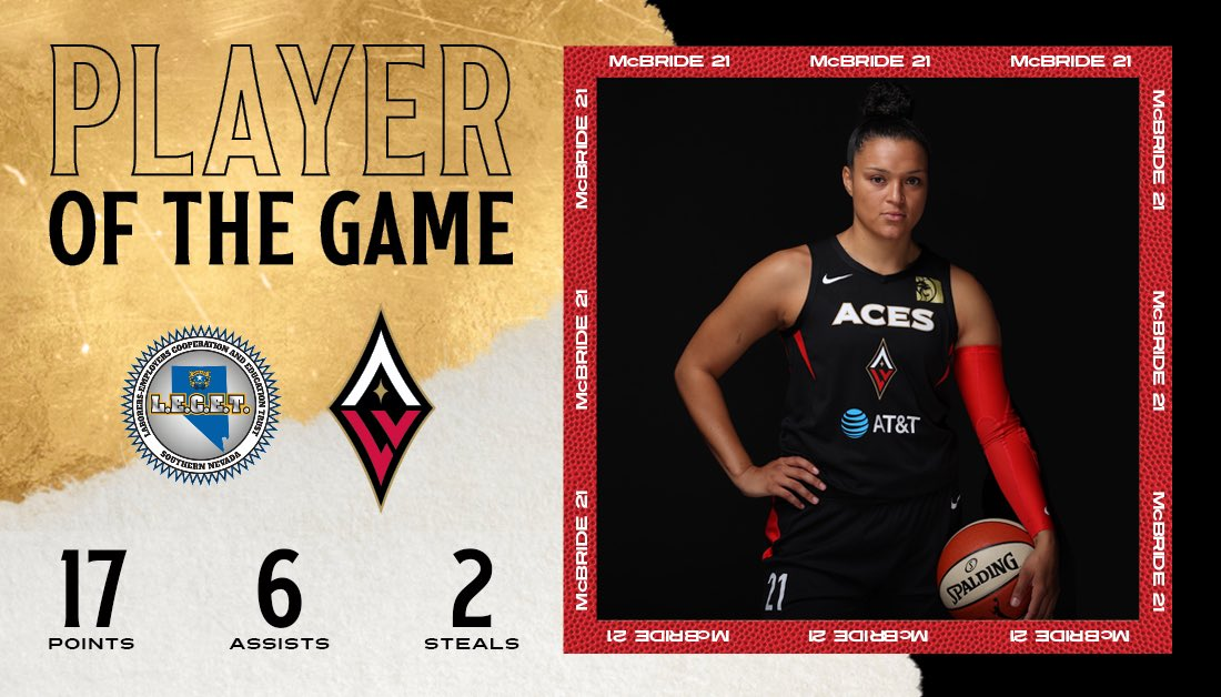 ♣️Player of the Game ♥️  McBUCKETS with another big game including the dagger to ice the game!  @kaymac_2123: 17 PTS // 6 AST // 2 STL  #ALLIN ♦️♠️ https://t.co/fYRXI4VJlR