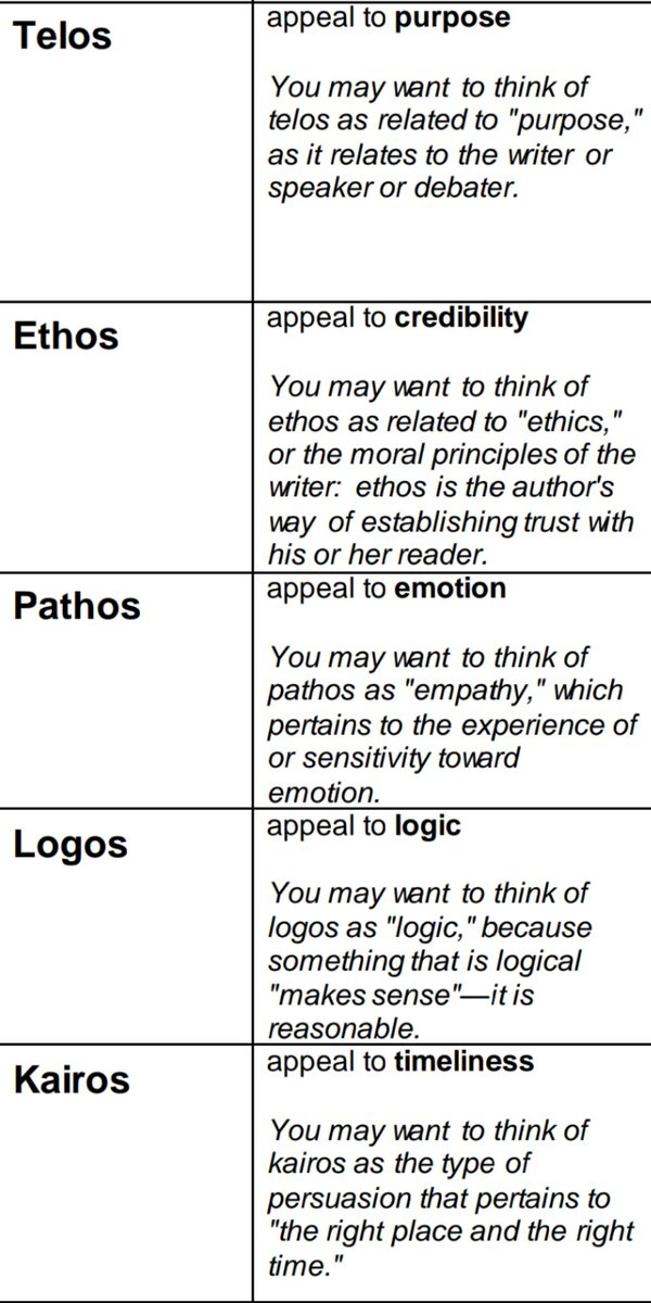 @phil_amos Which has led me to a more secure concept of rhetorical appeal.