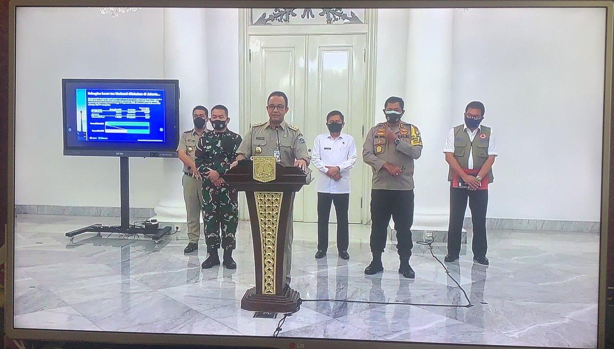 .@aniesbaswedan: Akan dilakukan massive testing di Jakarta, saat ini sudah 4x lipat WHO. Tracing juga akan dilakukan dengan sangat signifikan. Pembatasan yang dilakukan akan beda dengan transisi. https://t.co/LZBB0MuqLv
