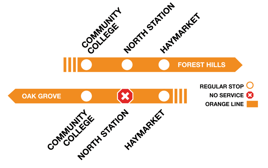Orange Line Reminder: North Station will be bypassed northbound through the end of service tomorrow for station maintenance. Customers can exit at Community College and cross the platform for service to North Station. More: https://t.co/XOF9QfUKDH https://t.co/NAnLouNwPr