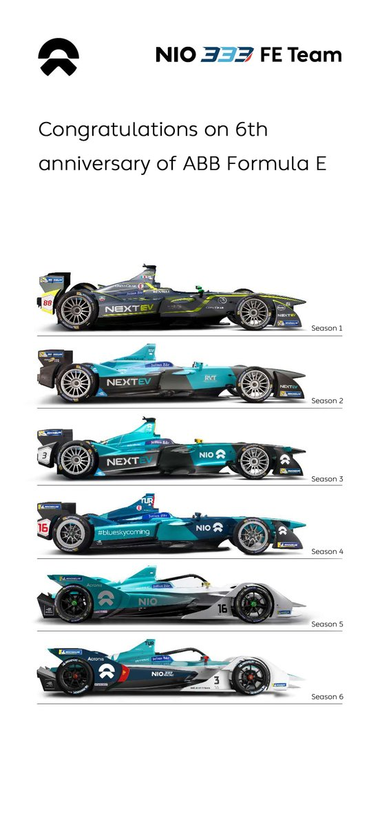 On the sixth anniversary of @FIAFormulaE , take a look at the evolution of our team's racing car. Every car has its own mark of every season. Which car livery design do you like best? Leave a message in the comments!  #NIO333FE #ABBFormulaE #SixYearsOfFormulaE https://t.co/0yuwmISADL