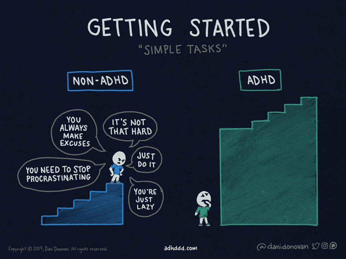 Getting Things Done with #ADHD: Part 1  People don't realize how hard the first step is for us. https://t.co/wwO7SEMYvf