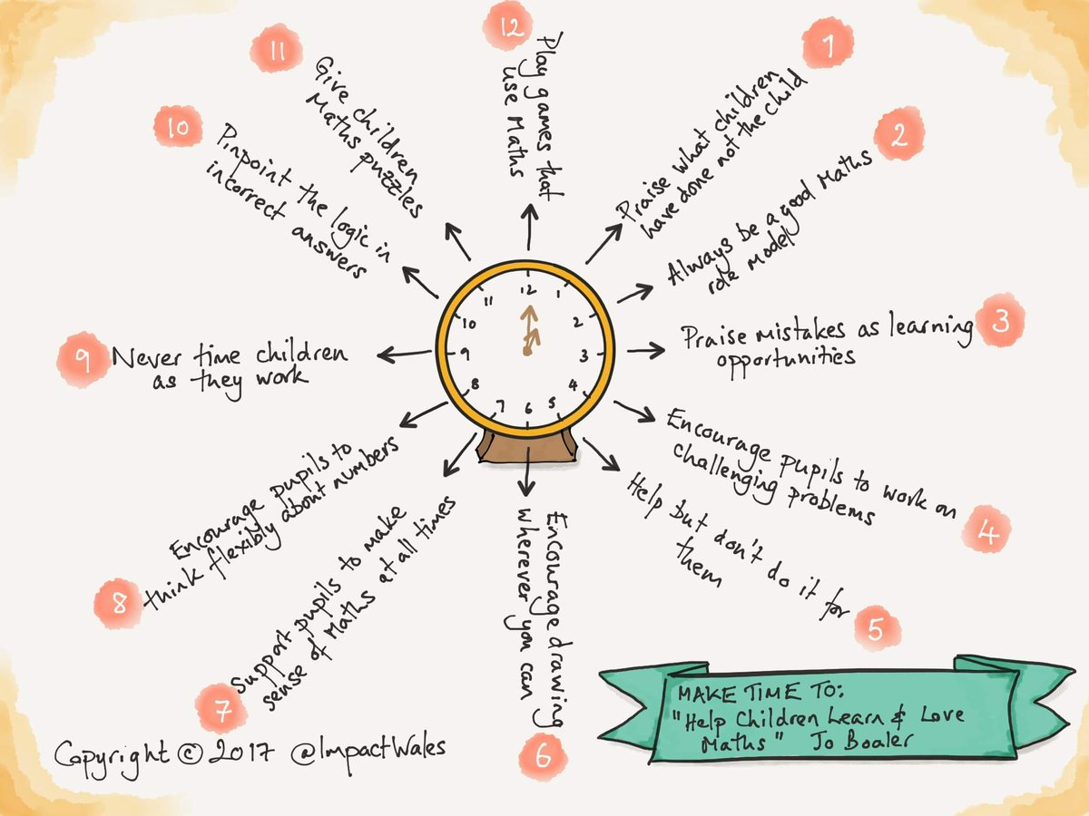 Make time to help children learn & love maths. 12 strategies from @joboaler