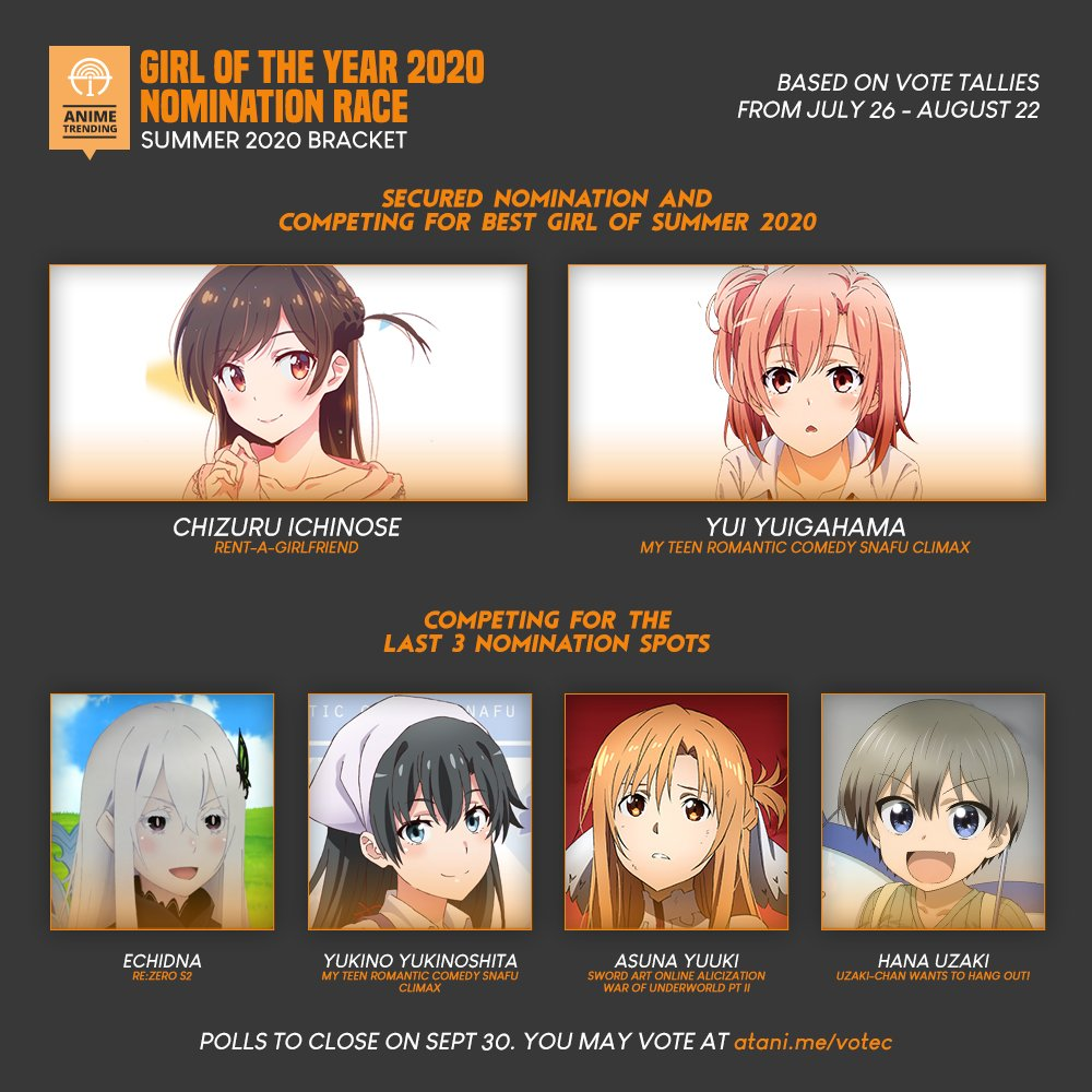 """Anime Trending on Twitter: """"Yui and Chizuru are through to the"""