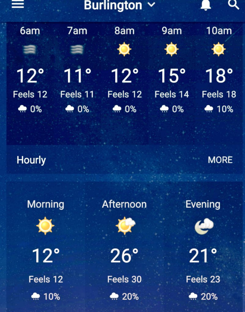 #GoodMorning #BurlON 🙋🏼 #BurlOnt #Burlington #Ontario #Canada #TodaysWeather #Weather #ONwx 🇨🇦 https://t.co/rzaGG6lAlf