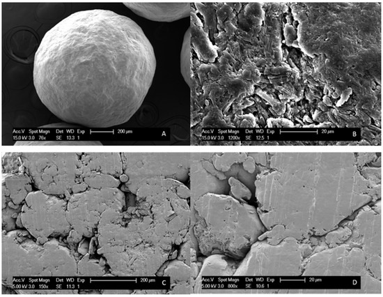 Development of a Surface Coating Technique with Predictive Value for Bead Coating in the Manufacturing of Amorphous Solid Dispersions https://t.co/zqD3wCQmqF #excipients #pharmaceutical https://t.co/eAKX19GzgL