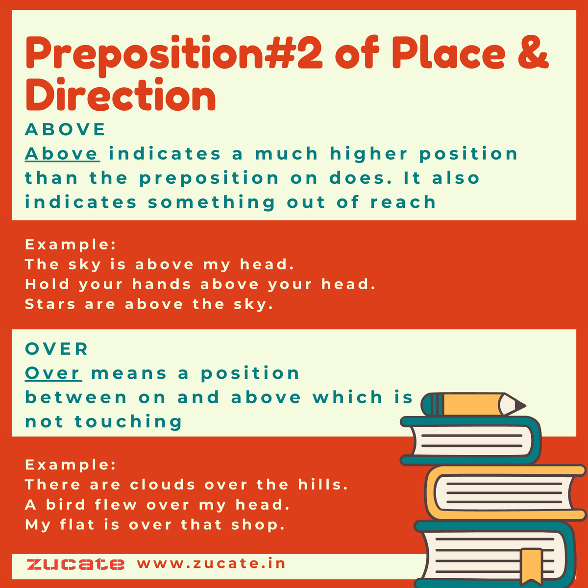 Preposition #2 of Place & Direction  #eLearning #edtech #wednesdaymorning #zucate #StudyIdeas #LearningNewThings #LearnFromHome #LockdownLife #WednesdayMotivation #MadeInIndia #learning #ZucateFacts #LearnEnglishWithZucate #elearning #learningplatform https://t.co/oeWuBk9IN7