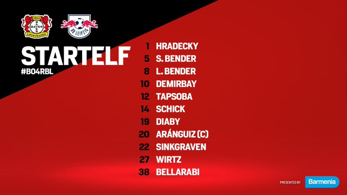 The Bundesliga Thread 20/21  - Page 2 Ei1u2wYXgAENFcF?format=jpg&name=small