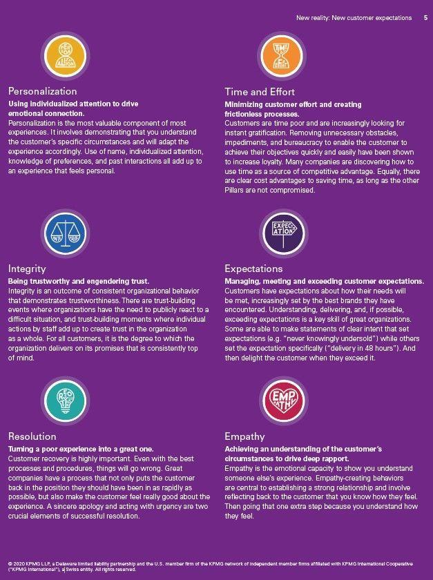 2020 @KPMG U.S. #customerexperience excellence report https://t.co/denCHXPx7Q #corpgov #CEO #CFO #CMO #founder #entrepreneur #Board #BoardofDirectors #directorship #SMB #strategy #startup #CX #UX #ROX #PE #VC #marketing #brand #retail #ecommerce #supplychain #workforce #consumer https://t.co/cV7pgh2y1w