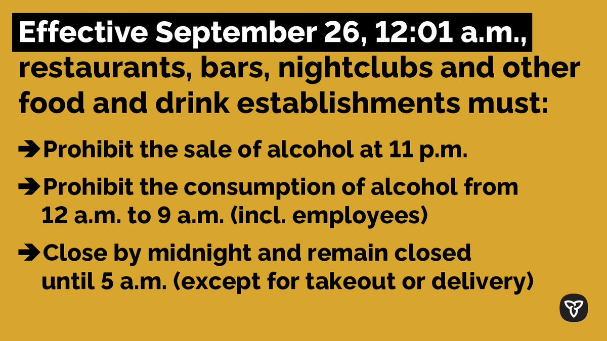Effective Sept. 26, 12:01 a.m., across Ontario: Restaurants, bars & other food & drink establishment must prohibit the sale of alcohol after 11 p.m., consumption of alcohol from 12 a.m. to 9 a.m. & must close by midnight.   https://t.co/jXmPvwQ4l7 https://t.co/O2XgvmFb3j https://t.co/UQXxsQ9GUI